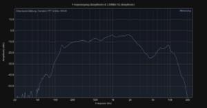 Dockin D Mate 360° Bluetooth Lautsprecher im 4 Wochen Test + Vergleich mit Bose Soundlink Revolve 4