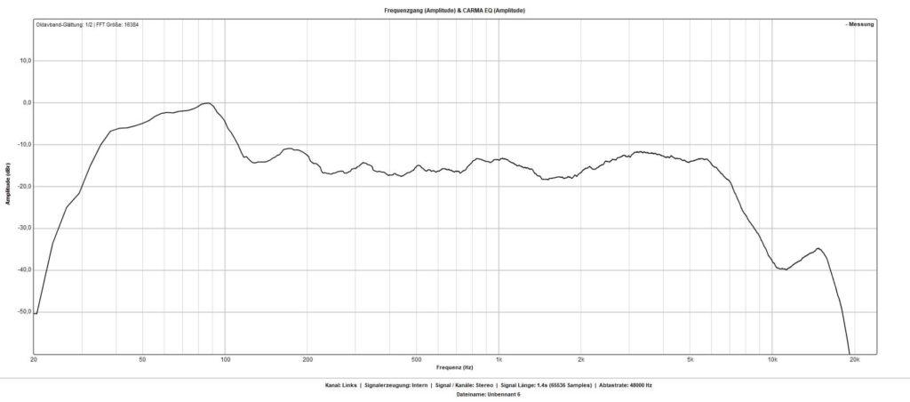 [Test] Unterstützung für die SONATA 1: Erweiterung zu 5.1 mit dem TechniSat AUDIOMASTER SW150 Subwoofer und den RS 1 Rearspeaker 5